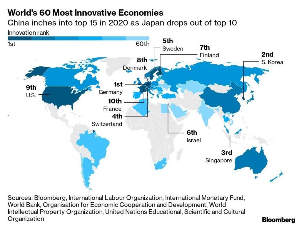 Las 60 economías más innovadoras del mundo